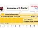 Pencil Bar Graph, CLIENT: The Princeton Review