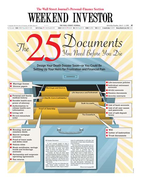 File Cabinet Info-Graphic, CLIENT: Wall Street Journal